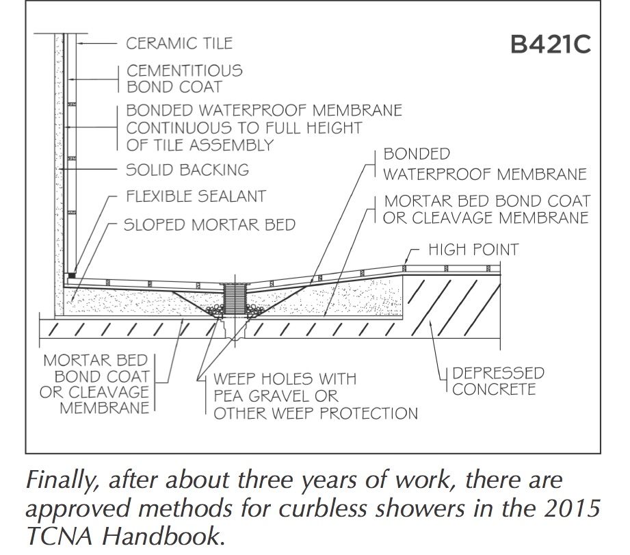 TCNA Handbook: New Methods For Curbless Showers